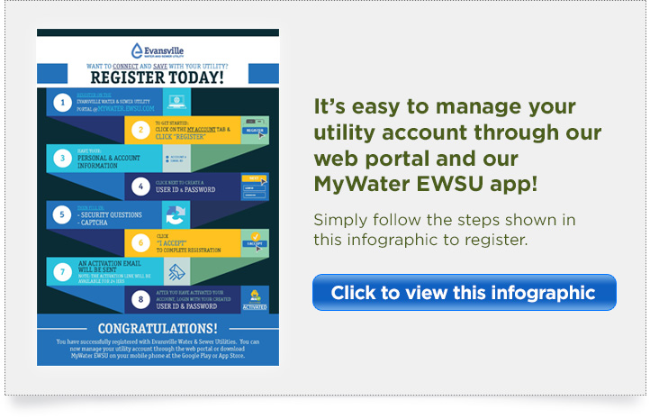 MyWater Registration Homepage Button